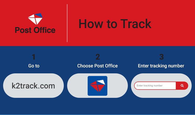 post office tracking za