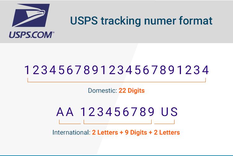 United States Postal Service Tracking | k2track
